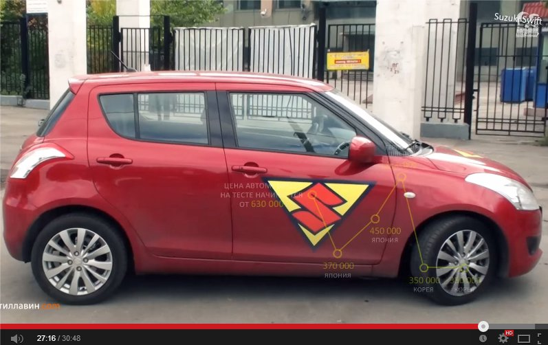 Suzuki Swift 2011 — Большой тест-драйв