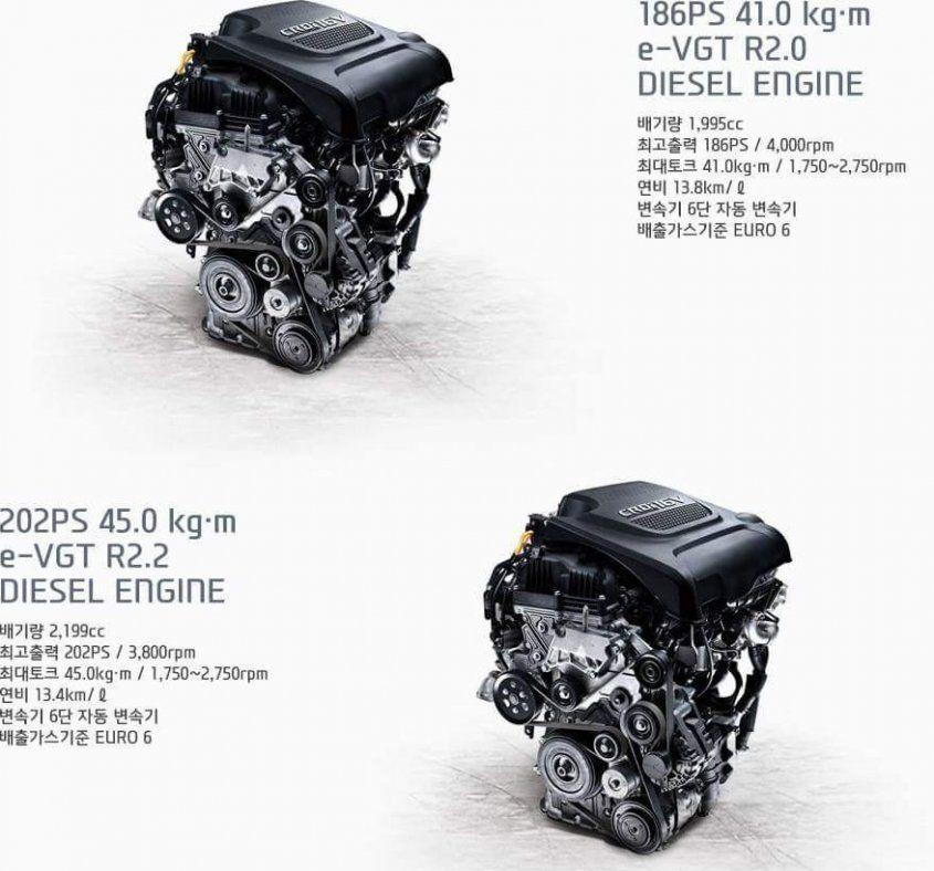 hyundai-santa-fe-facelift-engine